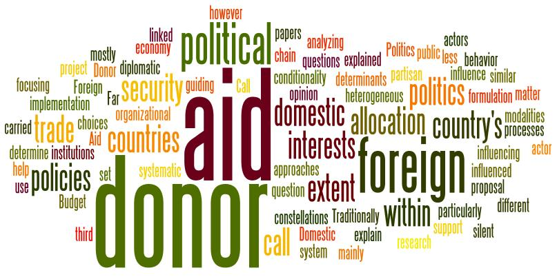 persuasive essay on foreign aid The author of this easy will define what organ donation is, however the aims of the essay is to compare and contrast the two systems of organ donation, the opt- in and opt- out systems the focus of the essay is on cadaveric donors,( heart.