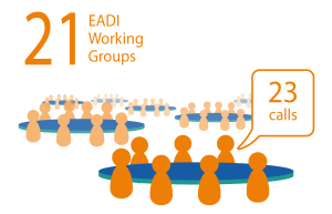 GC2014-InfoGraphic_4_WorkingGroups